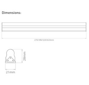 Connex Dimensions